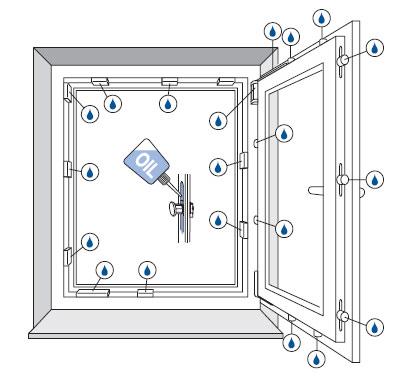 Obrázek ukazuje mazací body na vzorovém okně